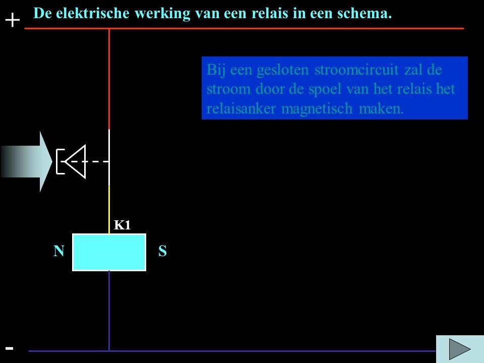 + - De elektrische werking van een relais in een schema.