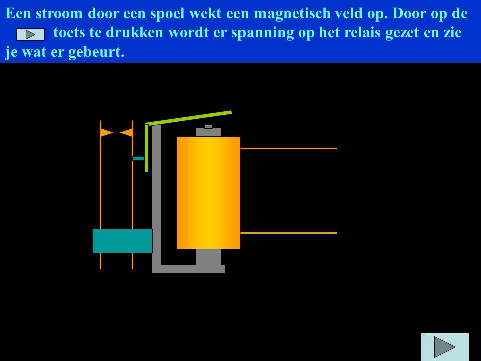 Een stroom door een spoel wekt een magnetisch veld op. Door op de