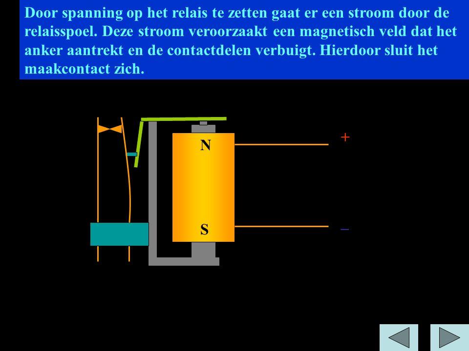 Door spanning op het relais te zetten gaat er een stroom door de relaisspoel. Deze stroom veroorzaakt een magnetisch veld dat het anker aantrekt en de contactdelen verbuigt. Hierdoor sluit het maakcontact zich.