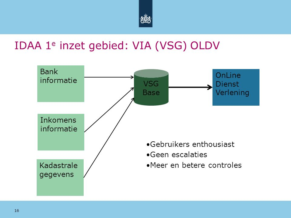 IDAA 1e inzet gebied: VIA (VSG) OLDV
