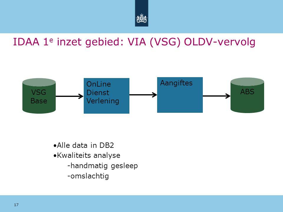 IDAA 1e inzet gebied: VIA (VSG) OLDV-vervolg