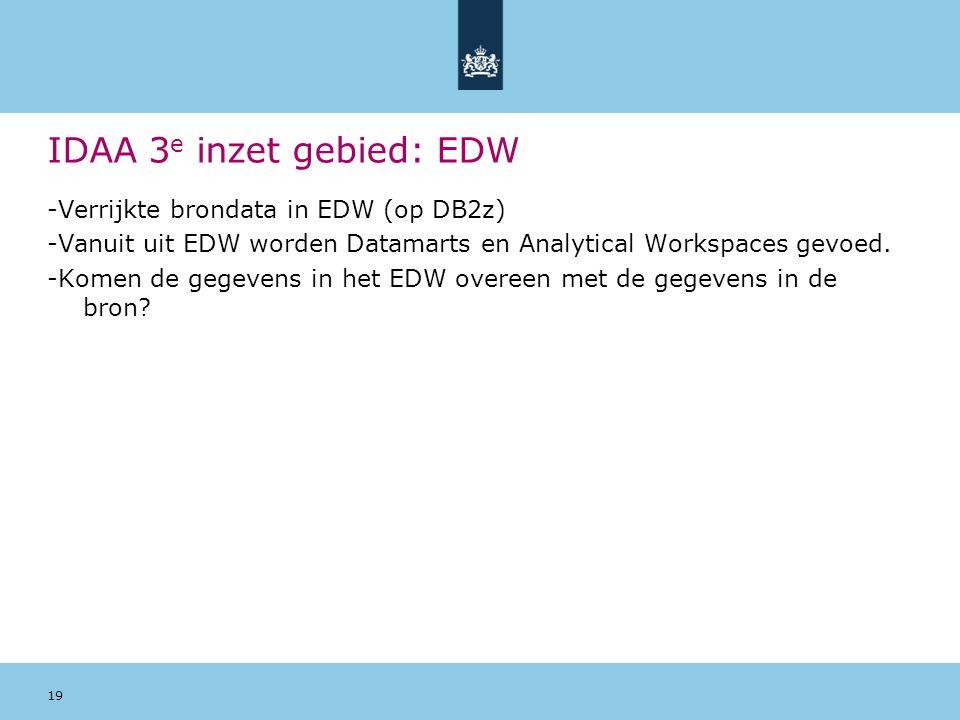 IDAA 3e inzet gebied: EDW