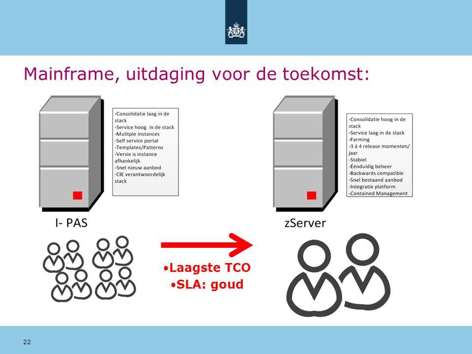 Mainframe, uitdaging voor de toekomst: