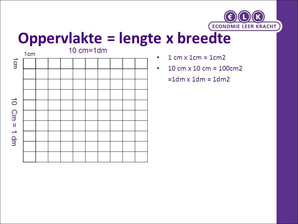 Oppervlakte = lengte x breedte