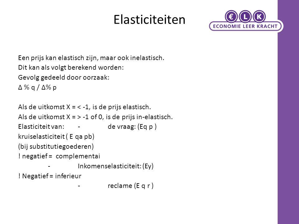Elasticiteiten
