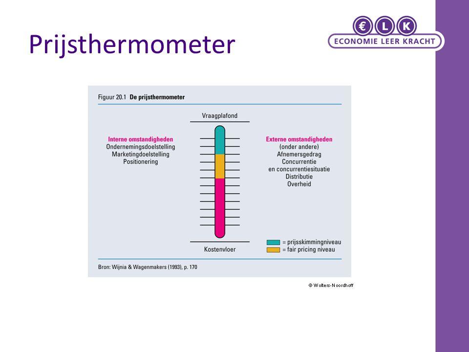 Prijsthermometer