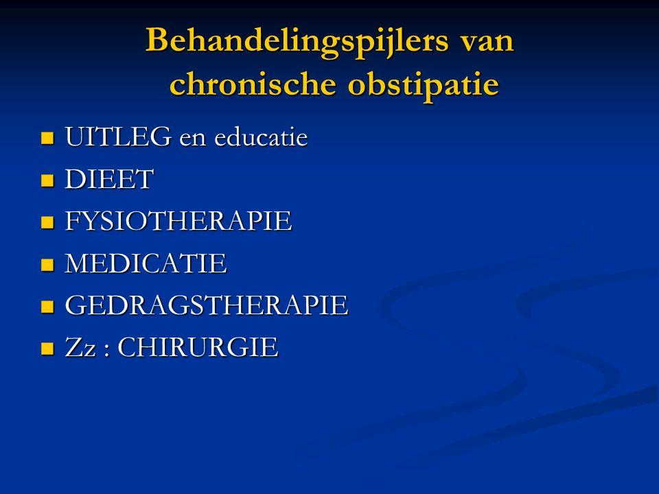 Behandelingspijlers van chronische obstipatie