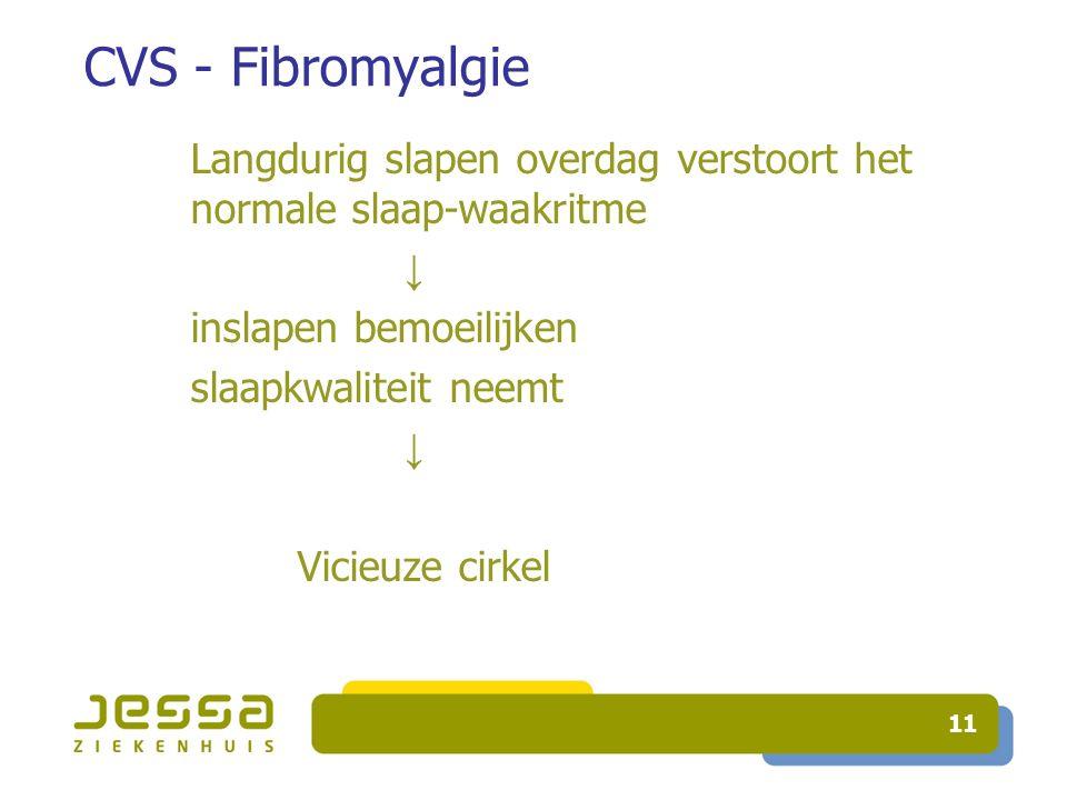 CVS - Fibromyalgie Langdurig slapen overdag verstoort het normale slaap-waakritme. ↓ inslapen bemoeilijken.