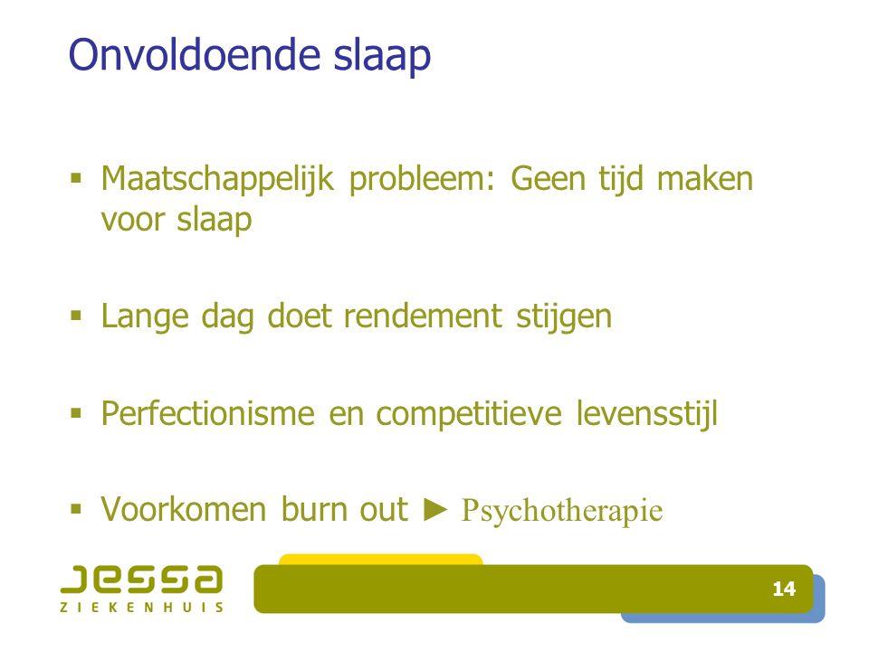Onvoldoende slaap Maatschappelijk probleem: Geen tijd maken voor slaap