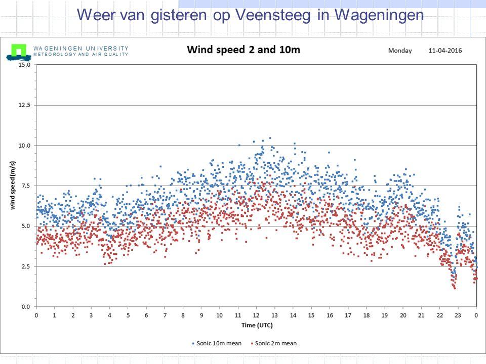 Weer van gisteren op Veensteeg in Wageningen