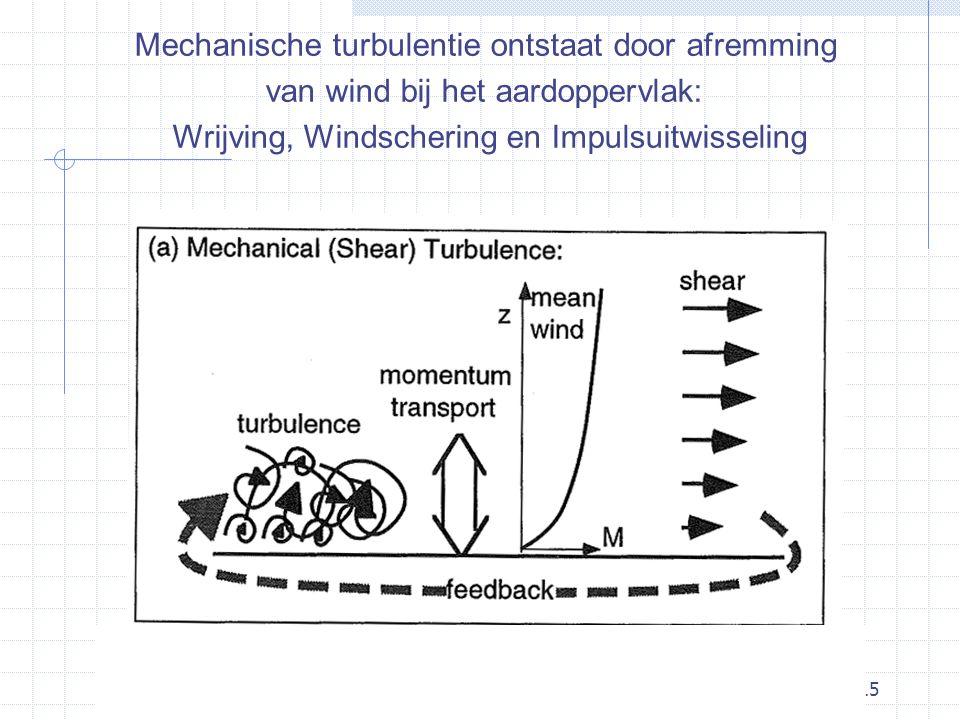 Mechanische turbulentie ontstaat door afremming