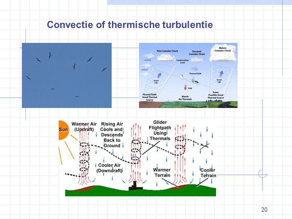 Convectie of thermische turbulentie