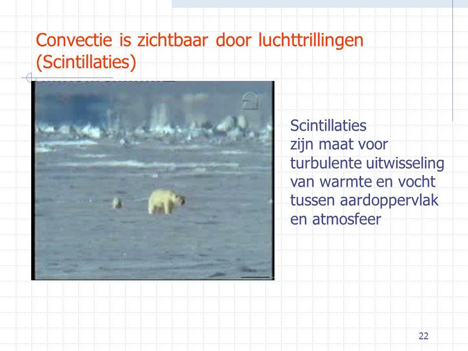 Convectie is zichtbaar door luchttrillingen (Scintillaties)