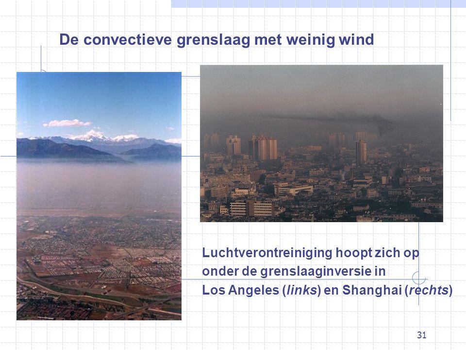 De convectieve grenslaag met weinig wind