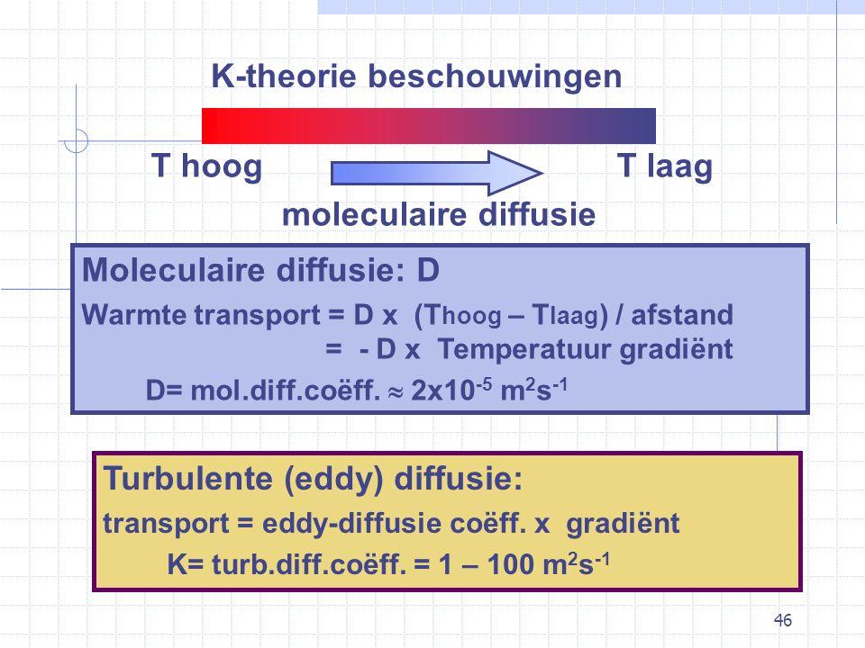 K-theorie beschouwingen
