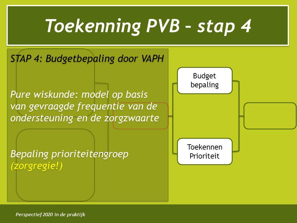 Toekenning PVB – stap 4 STAP 4: Budgetbepaling door VAPH