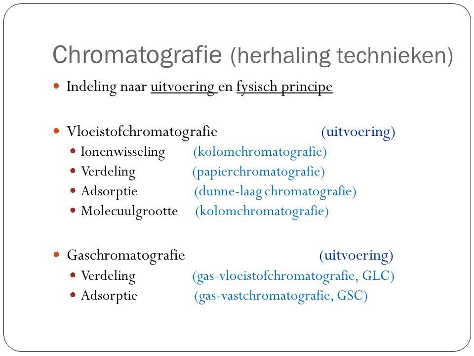 Chromatografie (herhaling technieken)