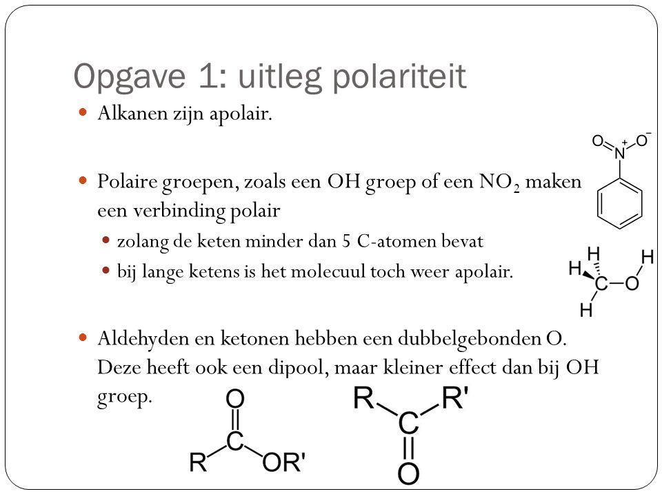 Opgave 1: uitleg polariteit