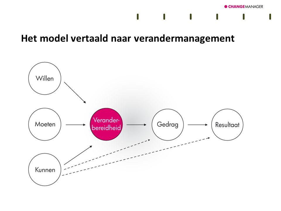 Het model vertaald naar verandermanagement