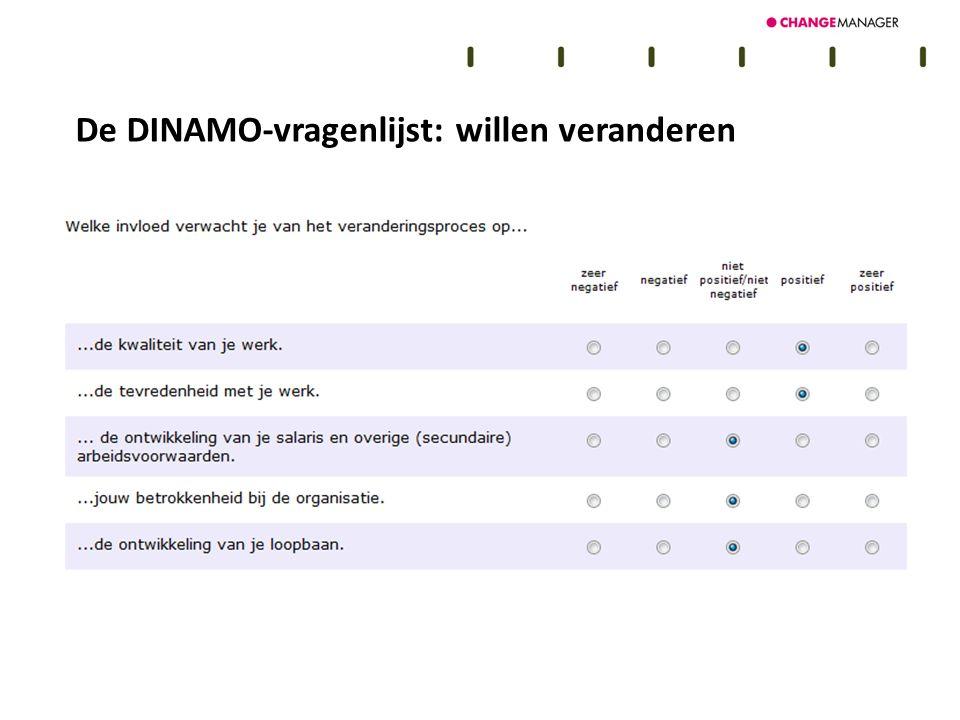 De DINAMO-vragenlijst: willen veranderen