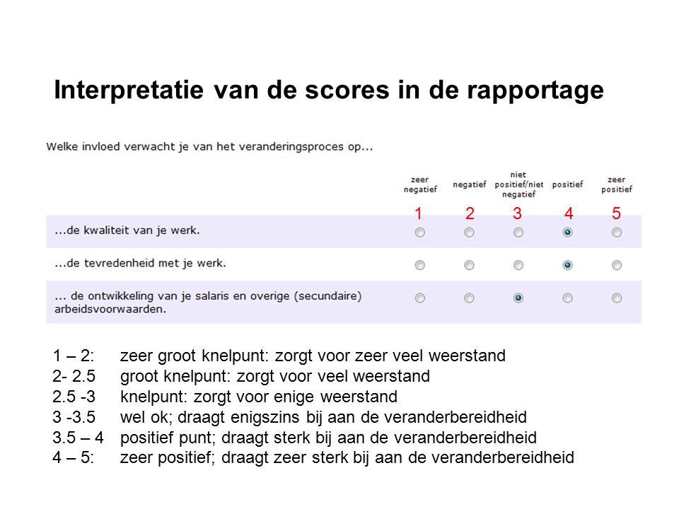 Interpretatie van de scores in de rapportage