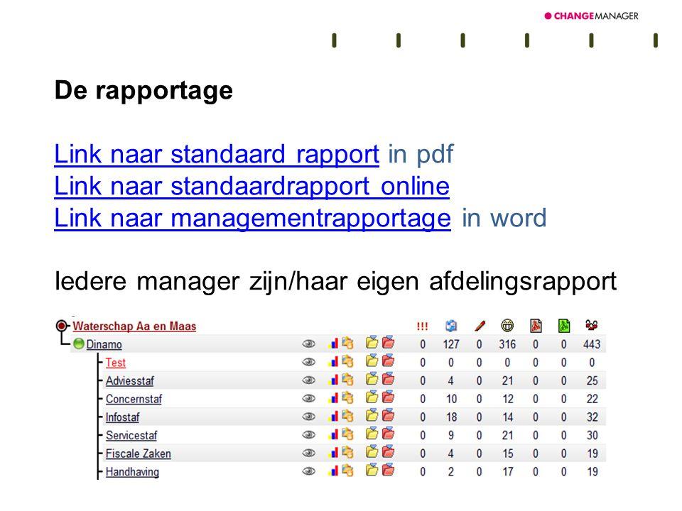 De rapportage Link naar standaard rapport in pdf. Link naar standaardrapport online. Link naar managementrapportage in word.