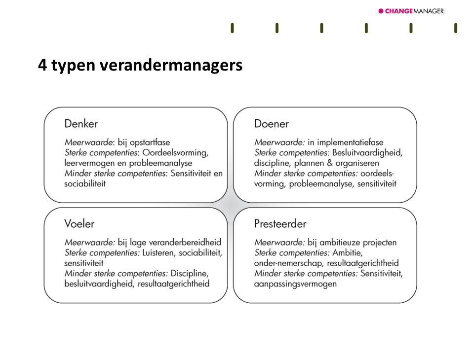 4 typen verandermanagers