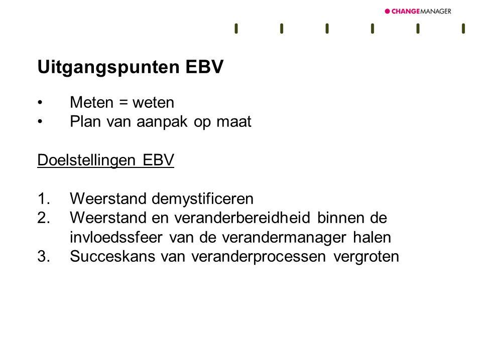 Uitgangspunten EBV Meten = weten Plan van aanpak op maat