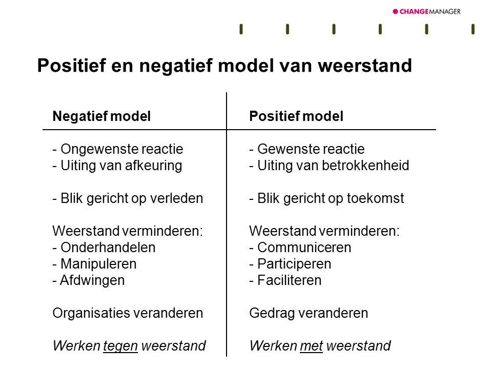 Positief en negatief model van weerstand