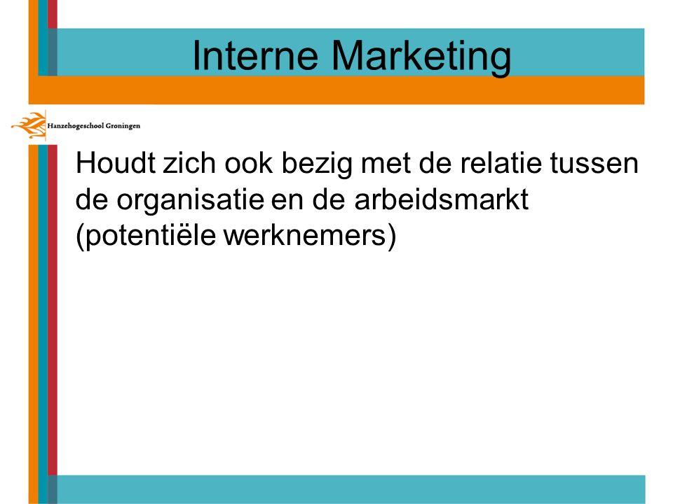 Interne Marketing Houdt zich ook bezig met de relatie tussen de organisatie en de arbeidsmarkt (potentiële werknemers)