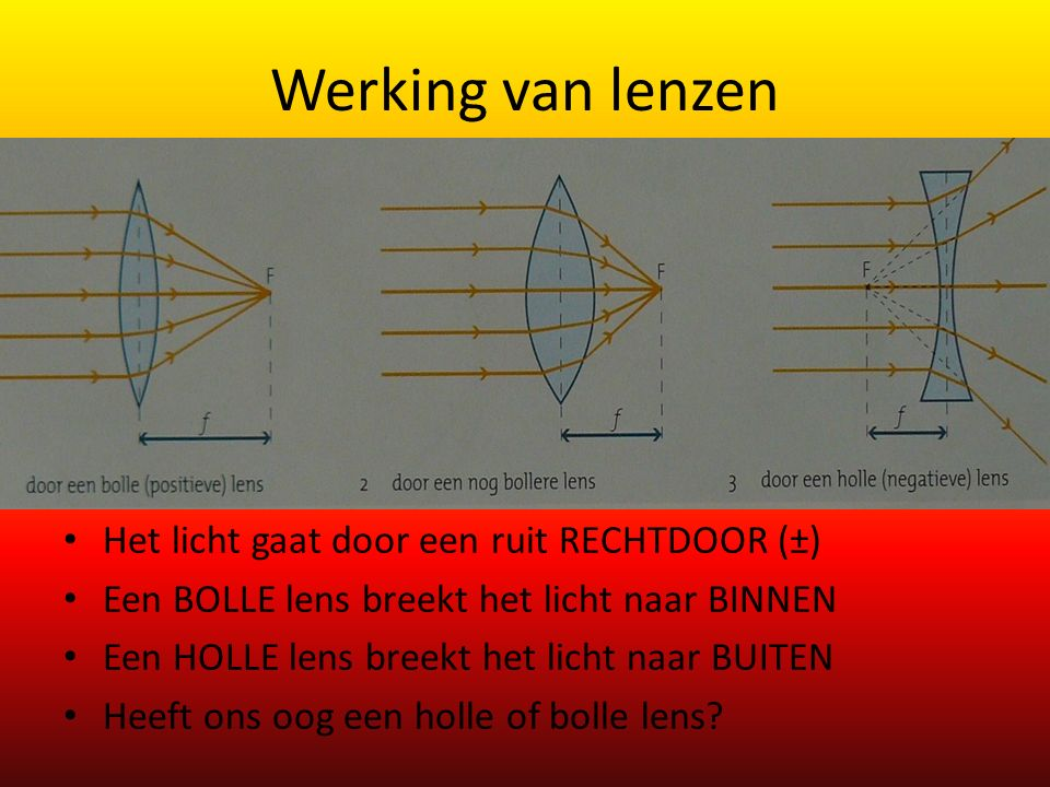 Werking van lenzen Het licht gaat door een ruit RECHTDOOR (±)