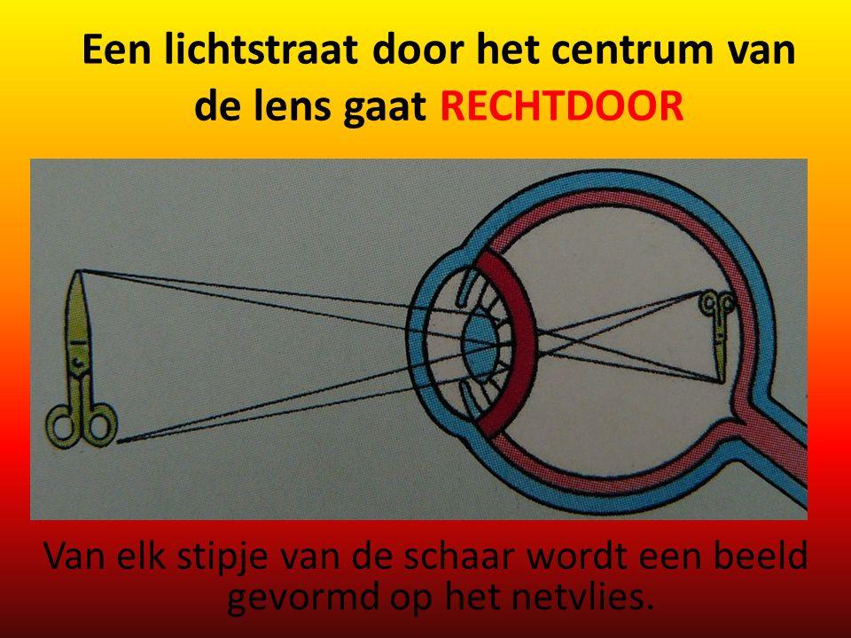 Een lichtstraat door het centrum van de lens gaat RECHTDOOR