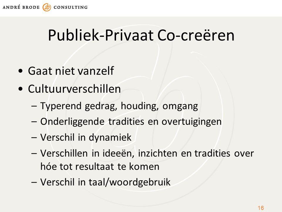 Publiek-Privaat Co-creëren