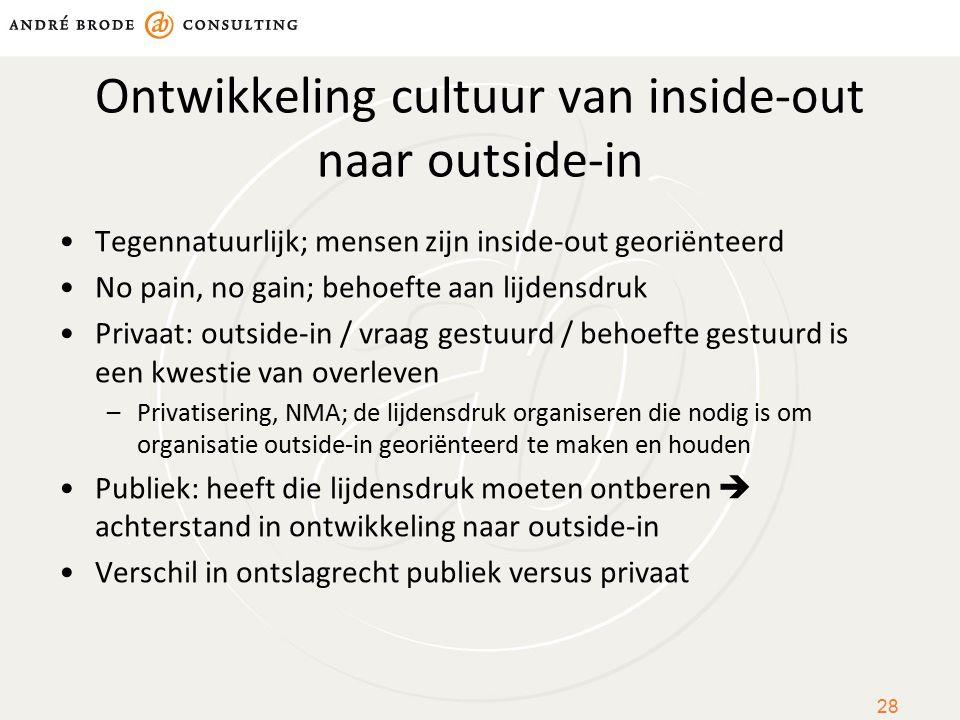 Ontwikkeling cultuur van inside-out naar outside-in