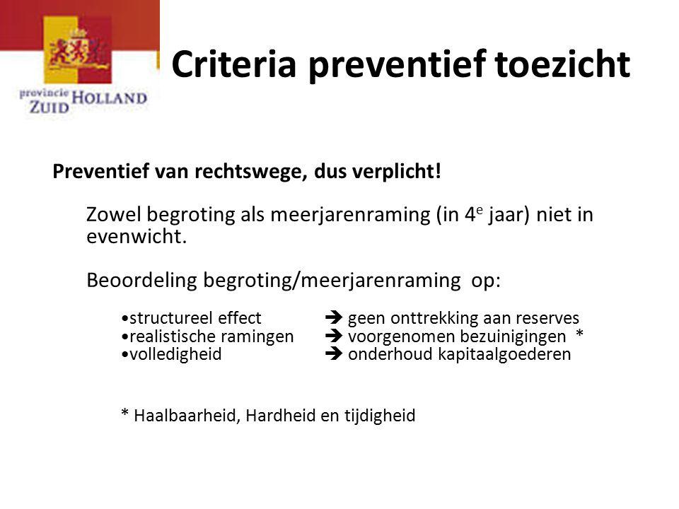Criteria preventief toezicht