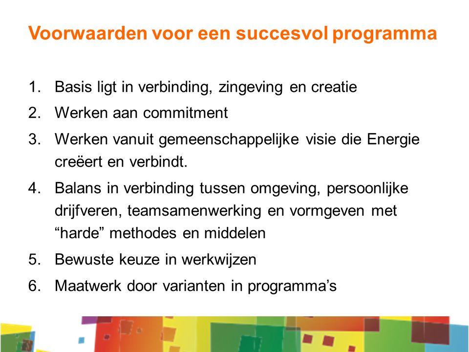Voorwaarden voor een succesvol programma