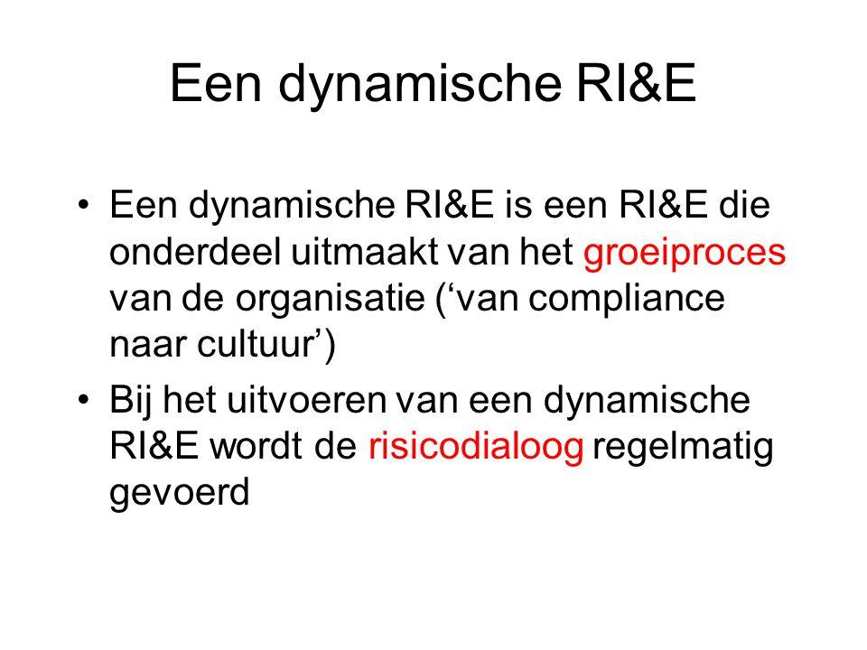 Een dynamische RI&E Een dynamische RI&E is een RI&E die onderdeel uitmaakt van het groeiproces van de organisatie ('van compliance naar cultuur')