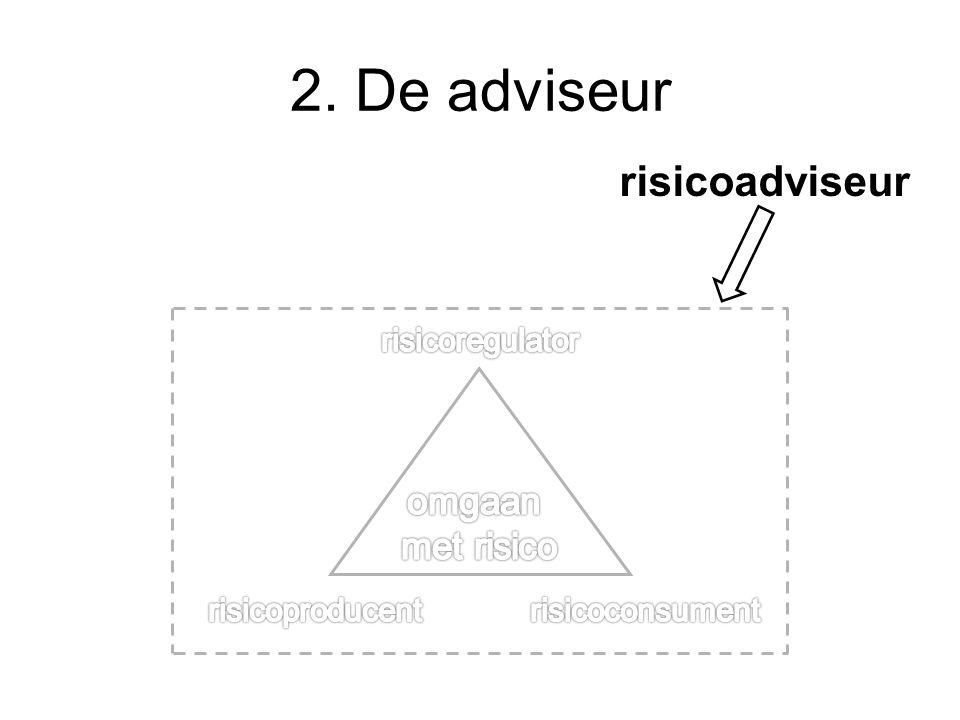 2. De adviseur risicoadviseur omgaan met risico risicoregulator