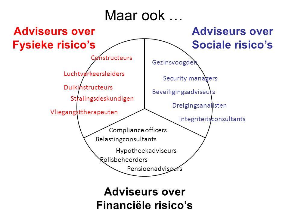 Maar ook … Adviseurs over Fysieke risico's Adviseurs over