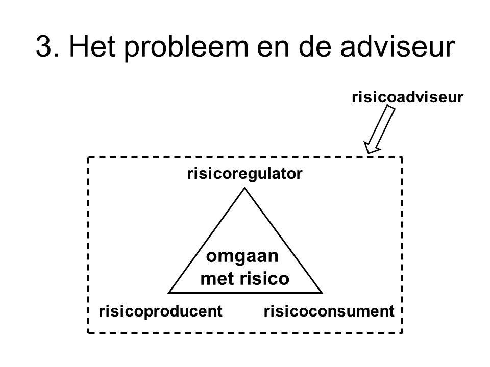 3. Het probleem en de adviseur