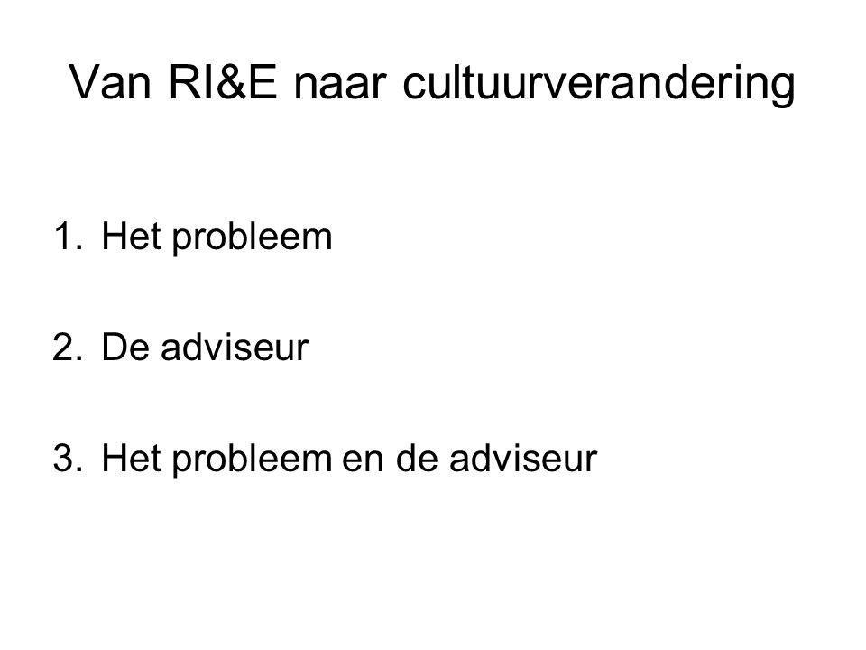 Van RI&E naar cultuurverandering