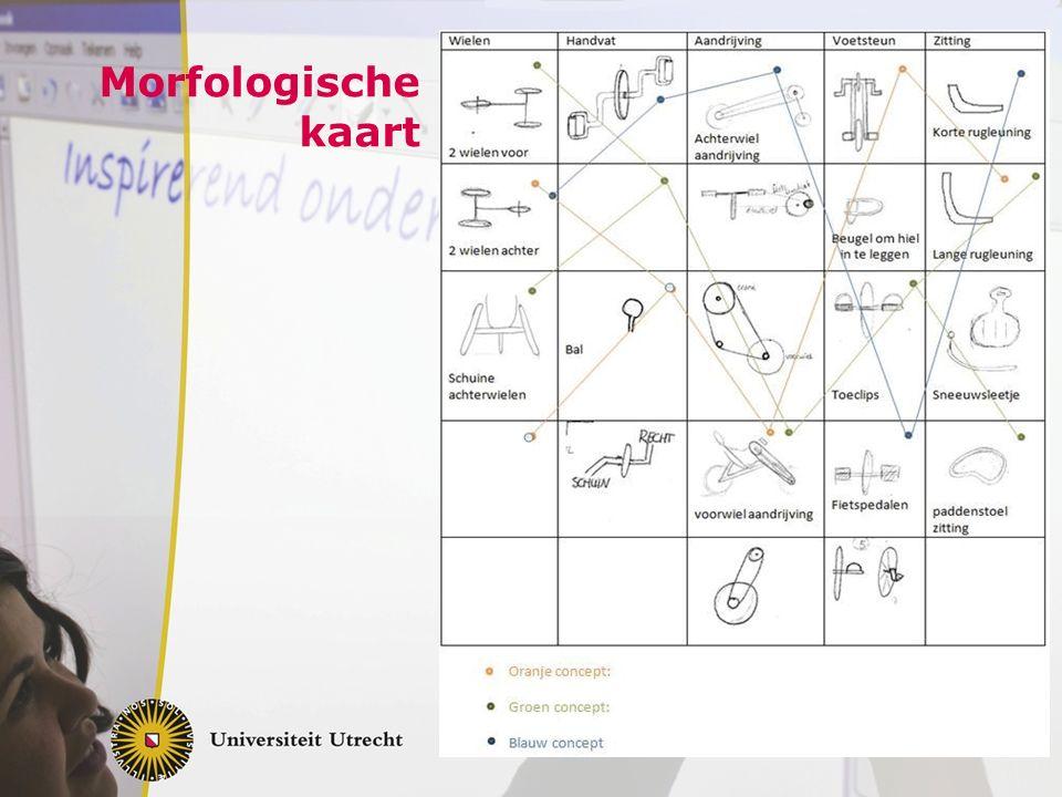 Morfologische kaart