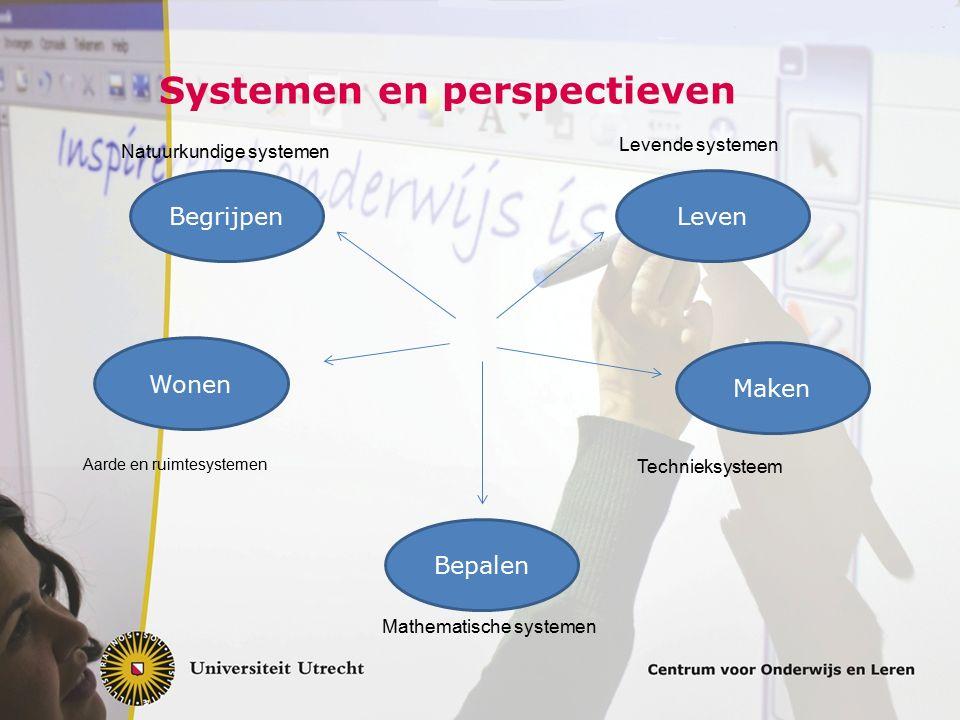 Systemen en perspectieven