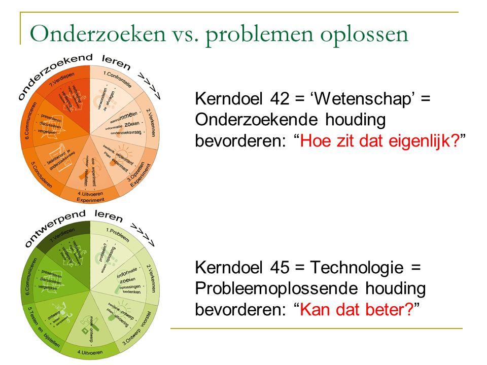 Onderzoeken vs. problemen oplossen