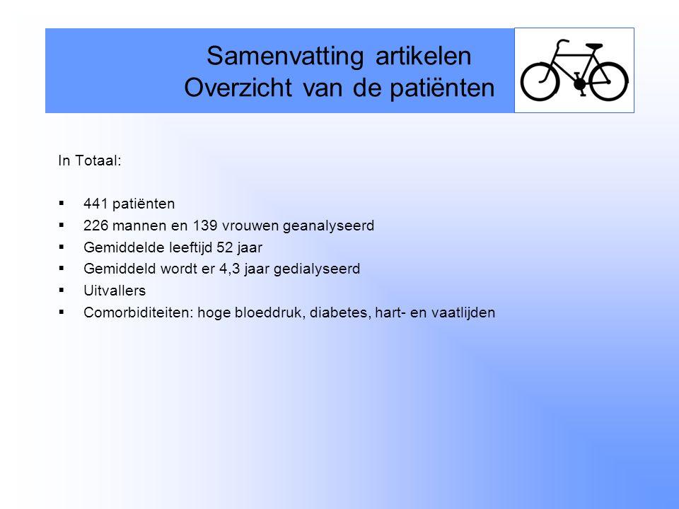 Samenvatting artikelen Overzicht van de patiënten