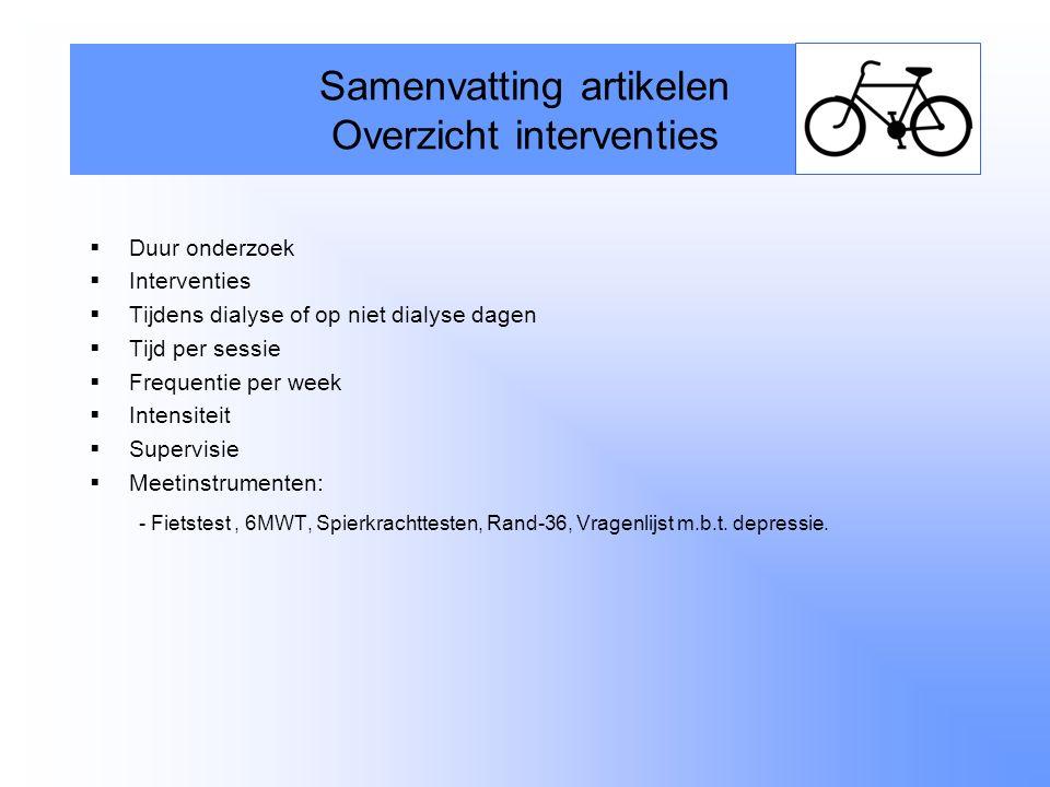 Samenvatting artikelen Overzicht interventies