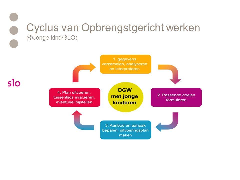 Cyclus van Opbrengstgericht werken (©Jonge kind/SLO)