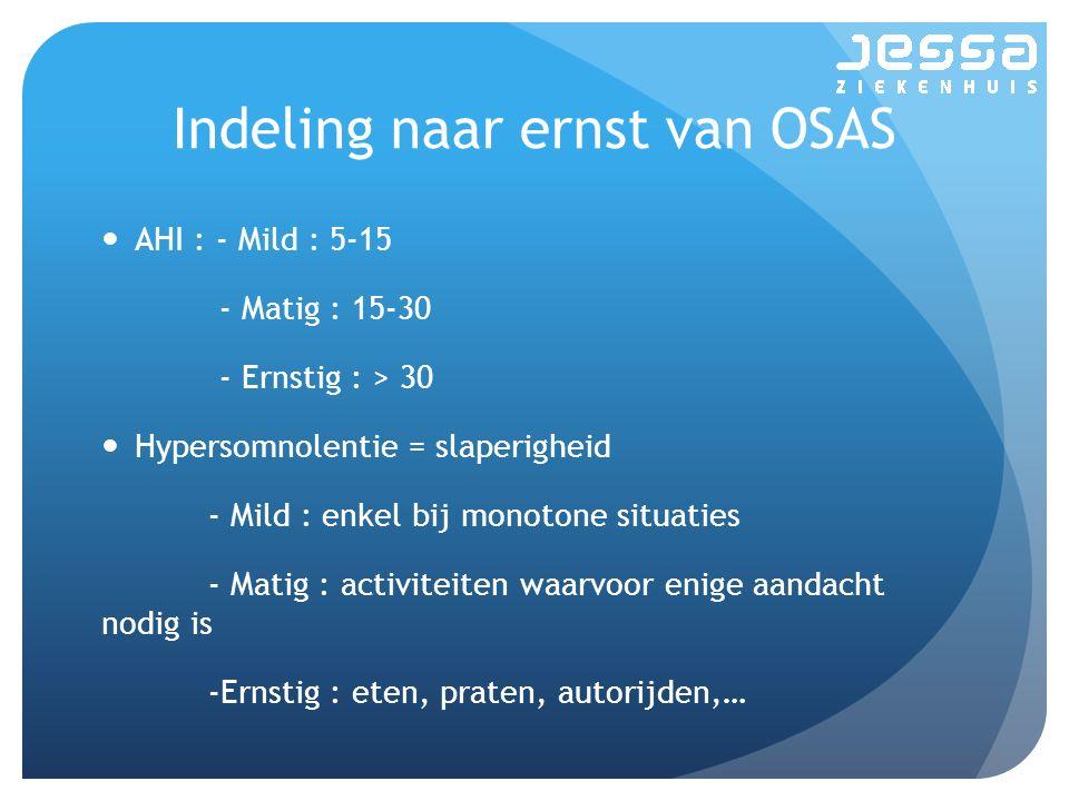 Indeling naar ernst van OSAS