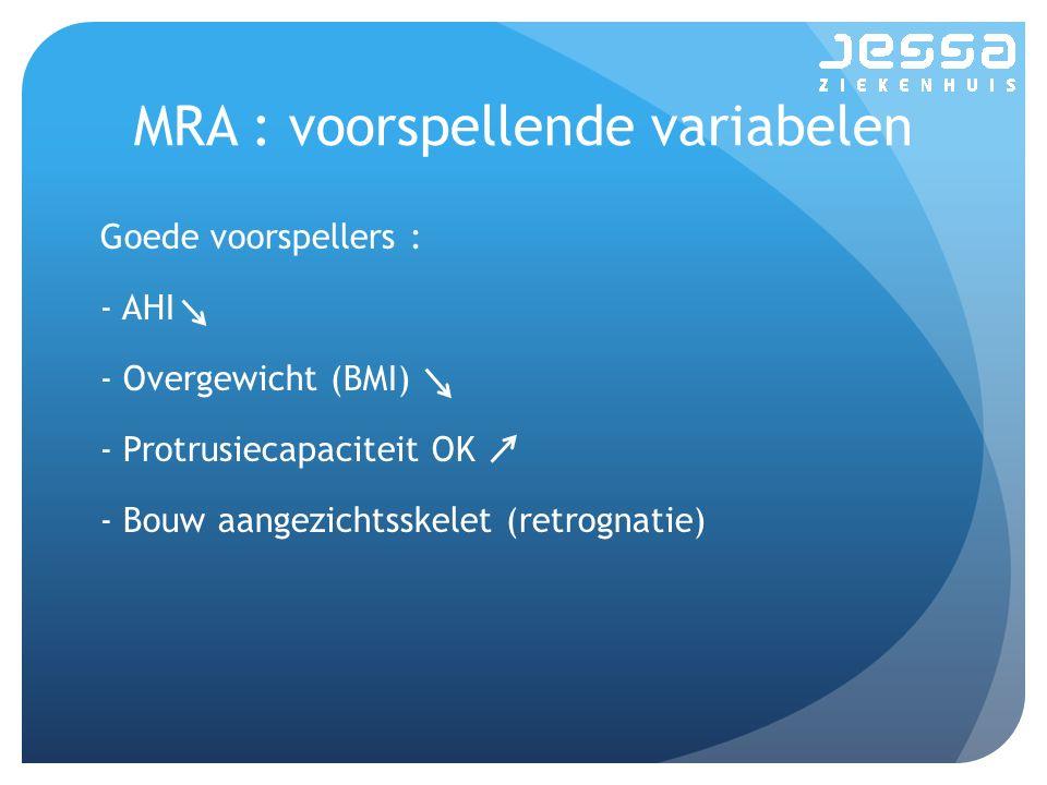 MRA : voorspellende variabelen