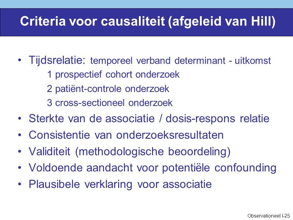 Criteria voor causaliteit (afgeleid van Hill)